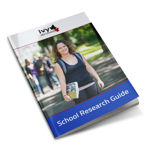 MBA admission guide- the hows?